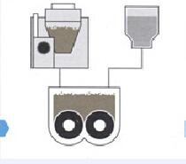 Manufacturing Process (3)