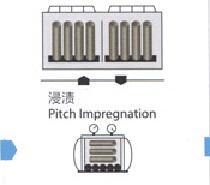 Manufacturing Process (5)